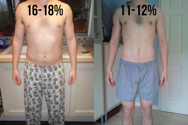 images to help you estimate your body fat percentage