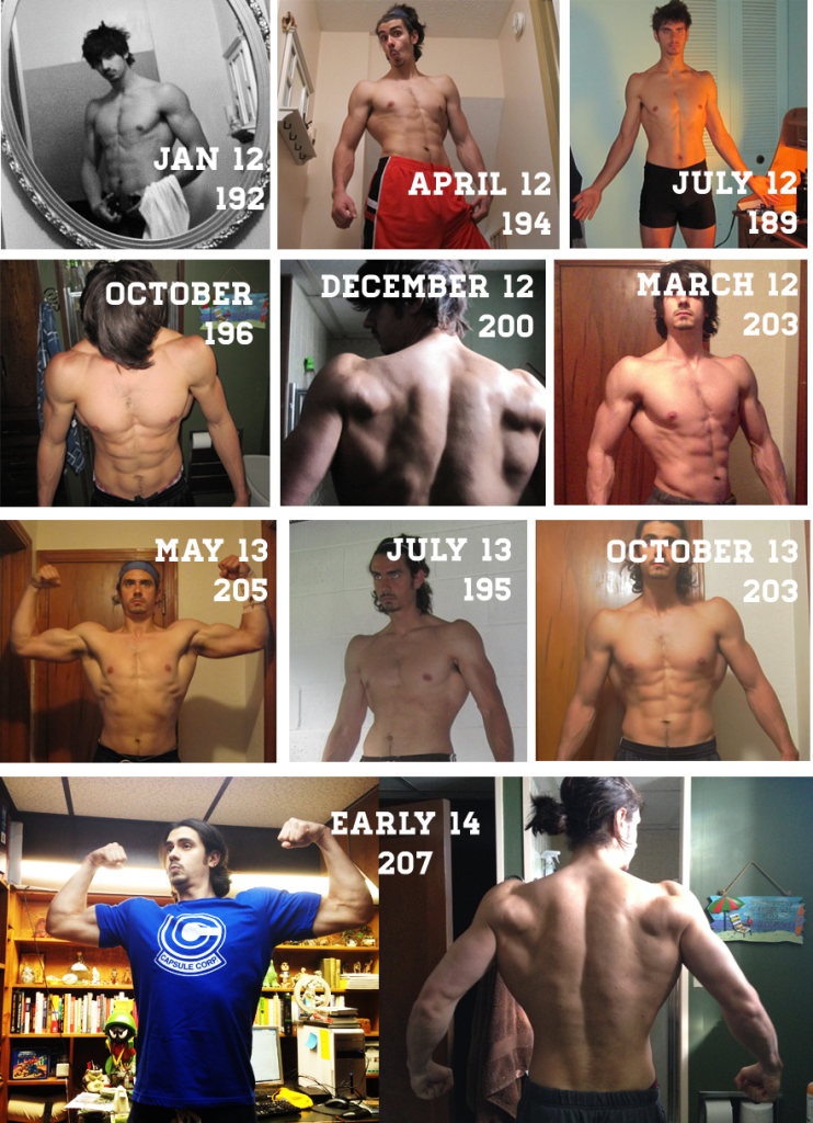 anthony mychal intermittent fasting progress